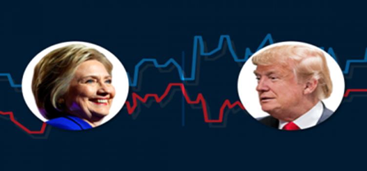Εκλογές ΗΠΑ 2016: Ποιος θα κερδίσει τη μάχη, Hillary Clinton ή  Donald Trump